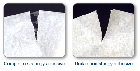 Unitac non stringy adhesive